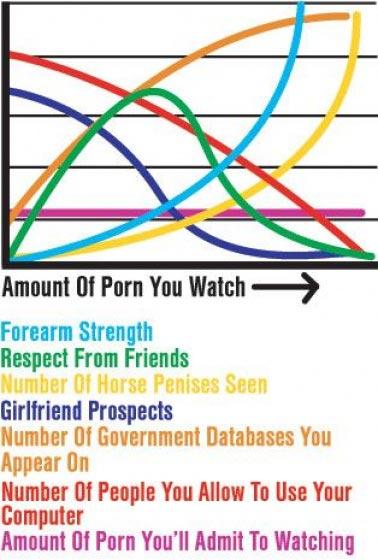 porn-ratio.jpg